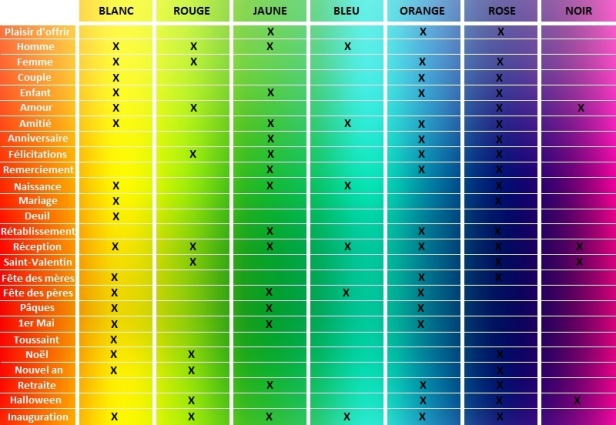 Couleurs Occasions Conseils