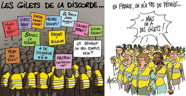 Gilets jaunes revendications