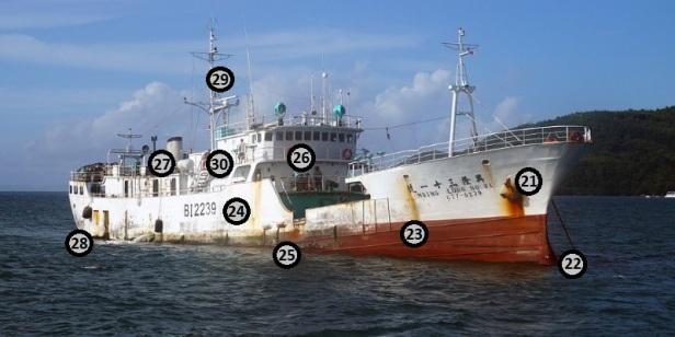 Schéma bateau