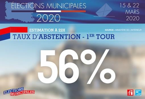 Elections municipales résultats abstention